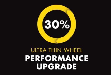 Mega line slijpschijven: 30% prestatie upgrade
